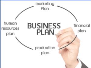 แผนธุรกิจ