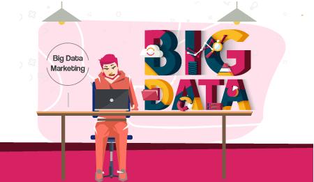 inbound marketing big data