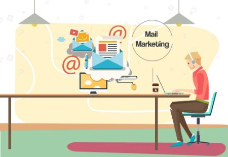 inbound marketing mail