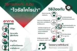 การป้องกันโรคไวรัสโคโรน่า