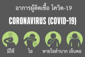 การป้องกันโคโรน่าไวรัส